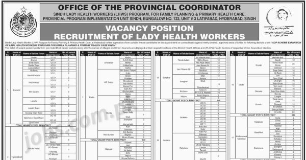 Sindh Government Jobs 2018