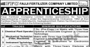 Fauji Fertilizer Company