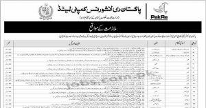 Pakistan Reinsurance Company Ltd