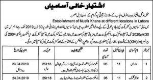 Social Welfare & Baitulmaal Department Punjab
