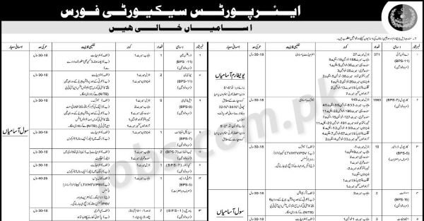 Airports Security Force Asf Jobs 2019 For 2380 Asi