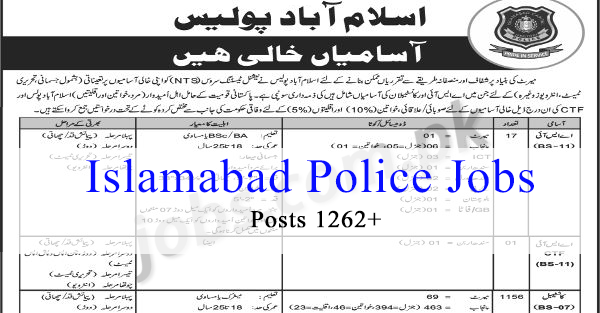 Islamabad Police Jobs 2019 for 1262+ Constables & ASI (Male / Female