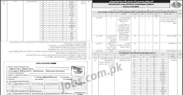 Sindh Government Jobs 2019 | Latest Jobs in Sindh Govt (Updated Daily)